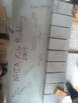 Builder's signatures